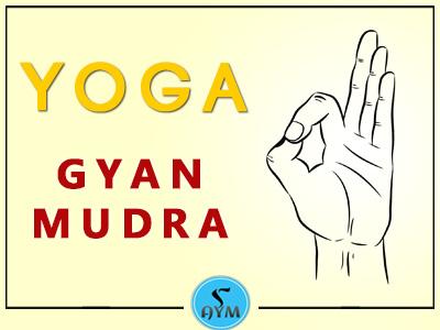 Important Mudras Of Yoga Yoga Mudra